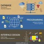 طراحی و توسعه سایت